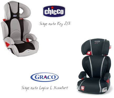 siege auto isofix groupe 2 3 guide achat siege auto achat vente guide achat siege