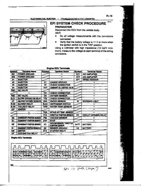 toyota 4age 20v wiring diagram efcaviation