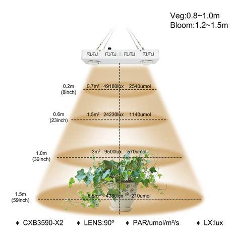 diy cree led grow light cree cxb3590 200w cob led grow light spectrum