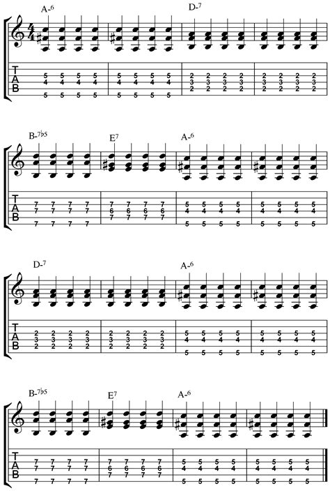 swing tabs 1000 images about guitar lessons on pinterest