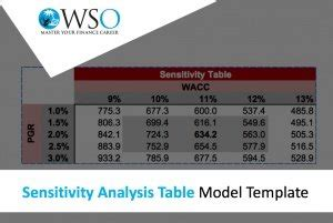 private equity pe distribution waterfall excel model template eloquens