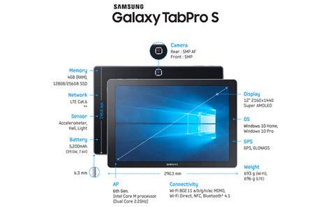 Samsung Galaxy Tab Pro test tablette samsung galaxy tab pro s ilovetablette