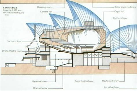 Opera Sections by Gallery Of Ad Classics Sydney Opera House J 248 Rn Utzon 21
