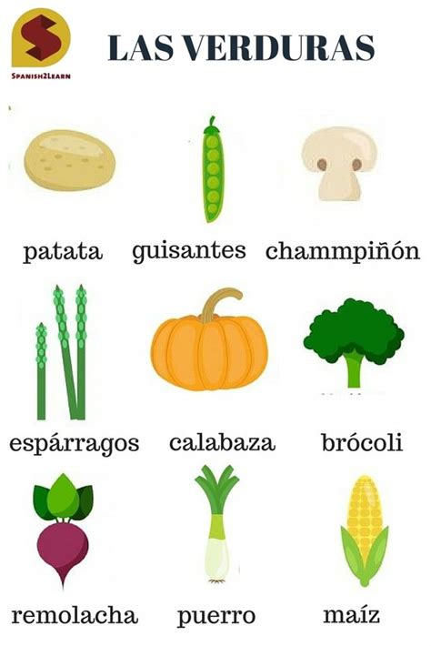 vegetables vocabulary learn vegetables in vocabulary and idioms