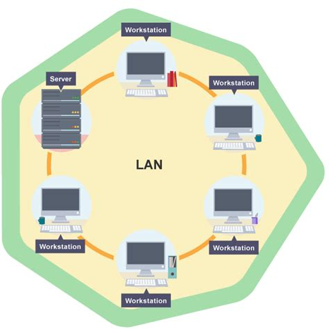 types of network diagram diarra