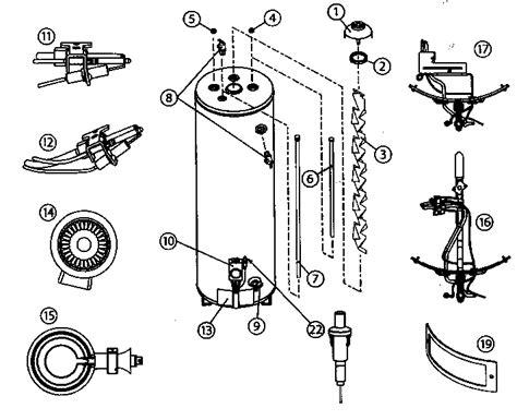 premier plus water heater manual american waterheaters water heater parts model
