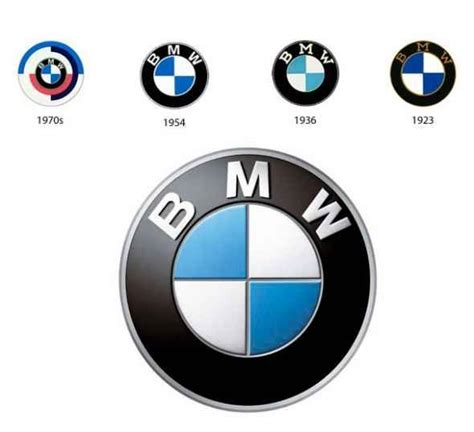 bmw logo history history of bmw logos through the year graphic design