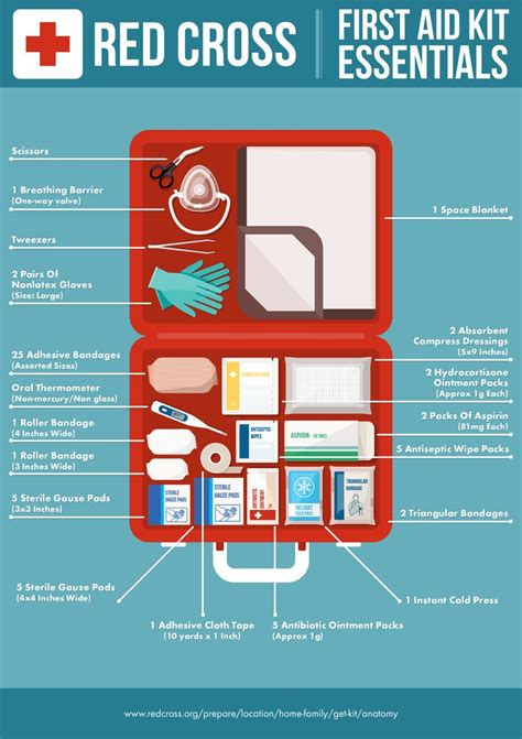 top 10 essential household items for emergency the wacky 17 best ideas about first aid kit checklist on pinterest
