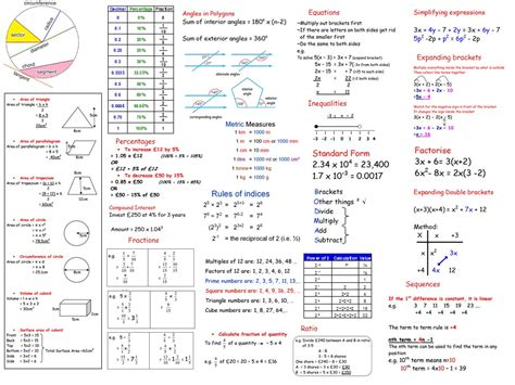 gcse maths revision king edward vi school