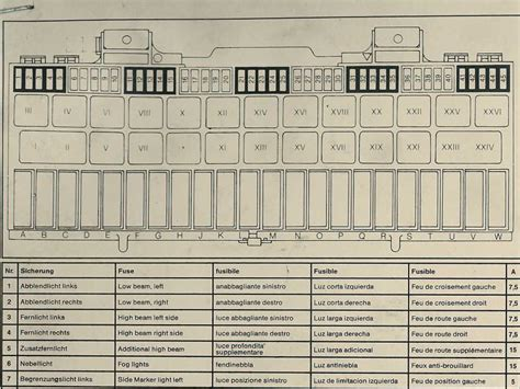 porsche box fuse box diagram 1983 porsche 928 porsche auto fuse box
