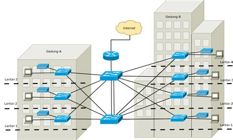vlan routing anjik sukmaaji
