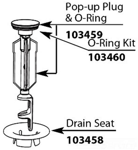 how to replace o ring in moen kitchen faucet moen 103460 m pact o ring kit faucetdepot
