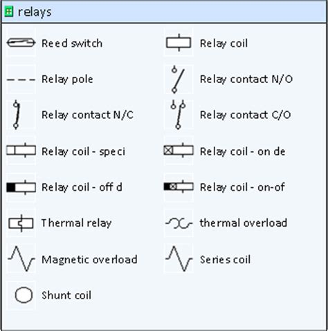 visio electrical stencils 8 best images of all visio shapes sharepoint 2013 visio