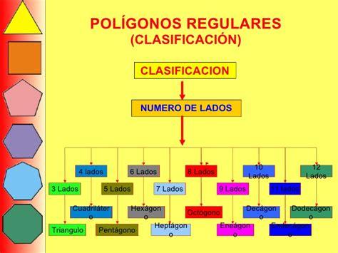 figuras geometricas de 3 a 20 lados poligonos regulares 3