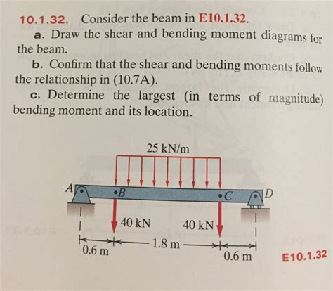 draw the shear and bending moment diagrams for the beam solved consider the beam in e 10 1 32 a draw the shear