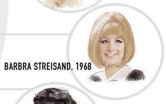bob haircut of barbra streisand 50 nights at the oscars history s most iconic hairstyles
