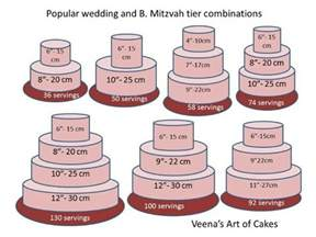 cake sizes with servings cake making and decorating pinterest cakes tutorials and cake sizes