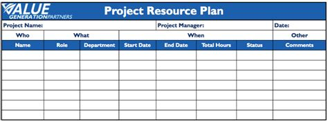 Generating Value By Creating A Project Resource Plan Value Generation Partners Vblog Resource Management Plan Template