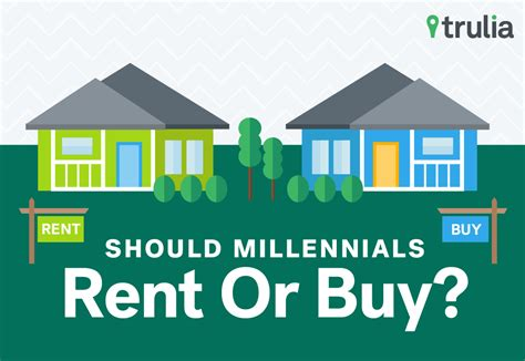 renting and buying a house should millennials rent or buy trulia s blog
