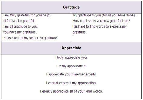 Thank You Note To Esl Phrases To Say Quot Thank You Quot Learn Vocabulary