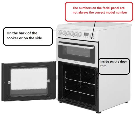 How To Find My Hutch Number How To Find Cooker Oven Model Number