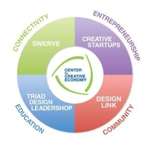 a new ministry center historic create a creative logo history mission center for creative economy