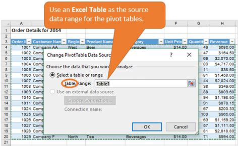 Change Pivot Table Source Data Change Data Source Pivot Table Ms Excel 2010 How To Change Data Source For A Pivot Table Ms