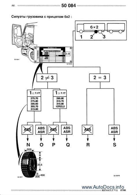 renault magnum repair manual repair manual order