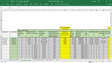 Annual Merit Increase Matrix Excel Template For Compensation Compensation Spreadsheet Template