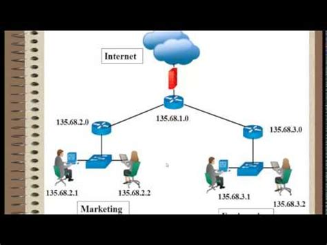 subnetting tutorial in urdu video clip hay what is the subnet easy solution