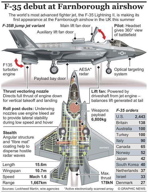 jet diagram jet engine diagrams scramjet diagram wiring diagram odicis