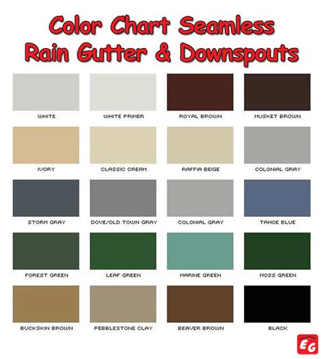 gutter colors gutter colors chart
