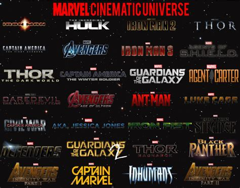marvel film order 2016 marvel cinematic universe a young writer s notebook