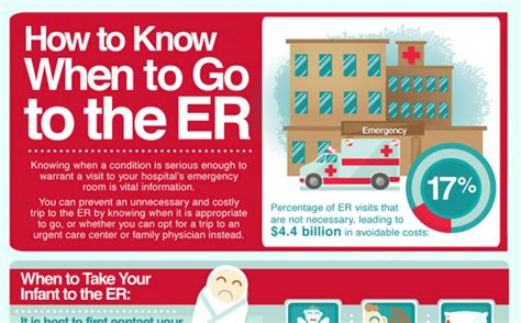 when to go to emergency room how to when to go to the emergency room infographic scrubs the leading lifestyle