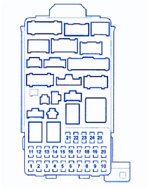 2003 honda element fuse box diagram image details wiring