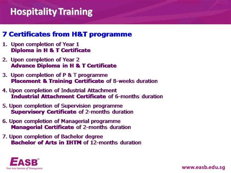 Mba In Hospitality Management Course Details by Easb East Asia Institute Of Management Courses Offered