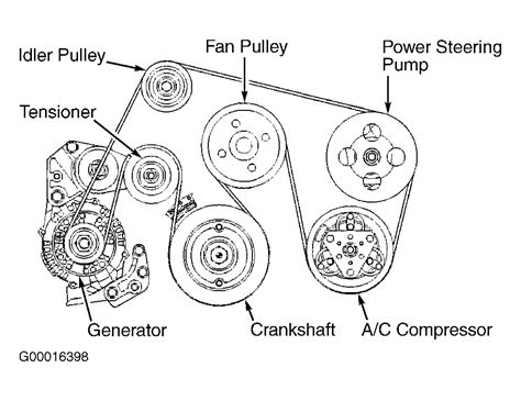 fan belt routing diagrams dayco serpentine belt diagrams dayco free engine image