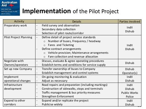 pilot project plan template 9 pilot projects rs