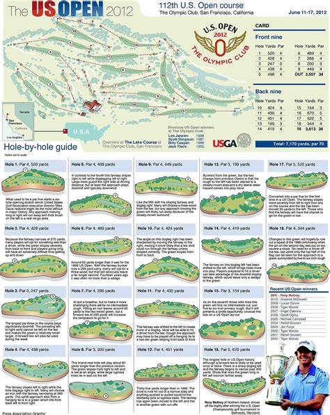 course layout for us open us open 2012 hole by hole guide to the olympic club