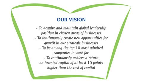 vision statement template free company vision sle images