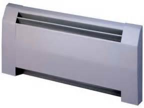 Water Heating Baseboard Radiators Product Tools Water Baseboard Heater Covers