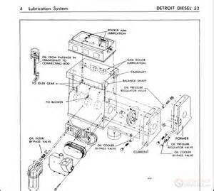 polaris 400 xplorer 2 stroke wiring diagram wiring diagram schematic