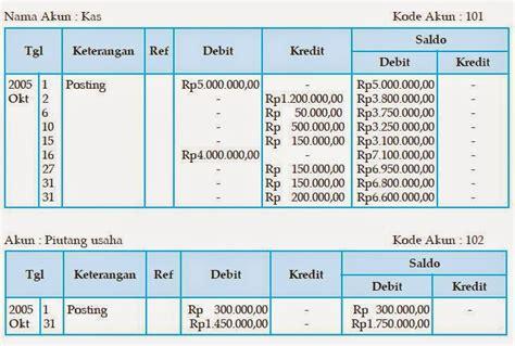 membuat jurnal umum dari bukti transaksi posting jurnal ke buku besar akuntansi