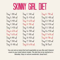 pro ana diet for beginners