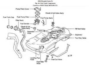 Fuel System Hyundai Santa Fe 2004 Hyundai Santa Fe Diagram Engine Performance Problem