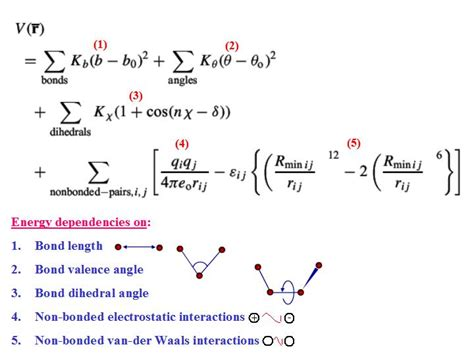 delta h hydration definition the curious wavefunction computational chemistry wins