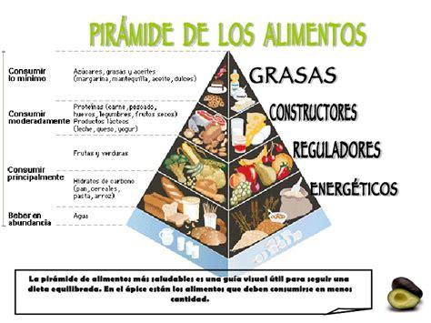 piramides de los alimentos proyect piramide de los alimentos