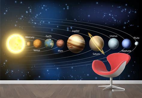 cual es el planeta mas lejano al sol adesivo mapa sistema solar planeta gg m2 no elo7