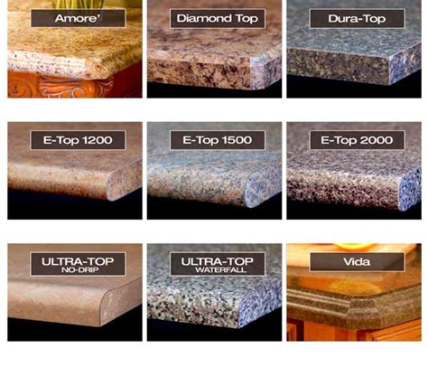 Countertop Edges Options by Formica Laminate Kitchen Countertops Edges Custom