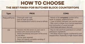 what is the best finish to use for butcher block countertops how to finish and install butcher block countertop